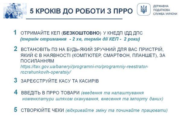 Реєстрація програмного РРО: відеоурок від ДПС | «Дебет-Кредит» -  Бухгалтерські новини